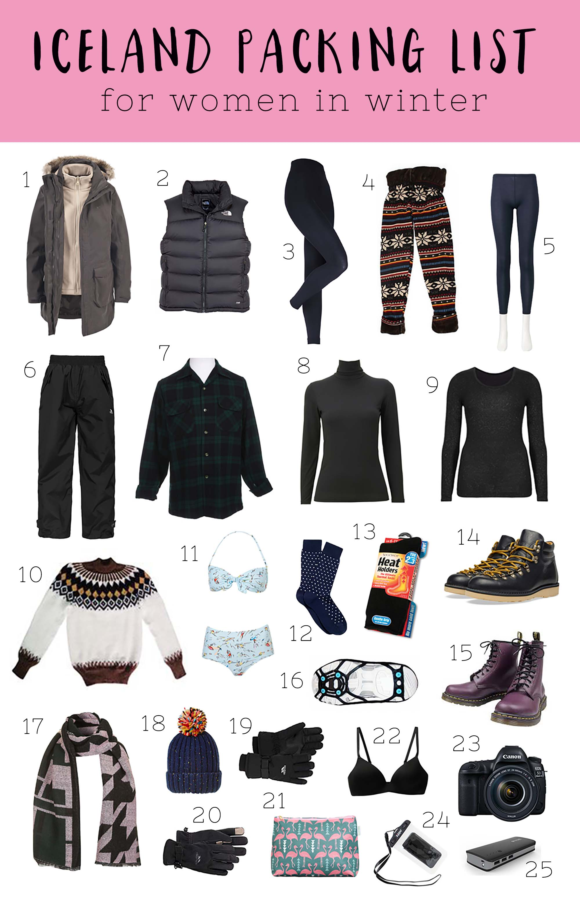 Iceland packing list for women